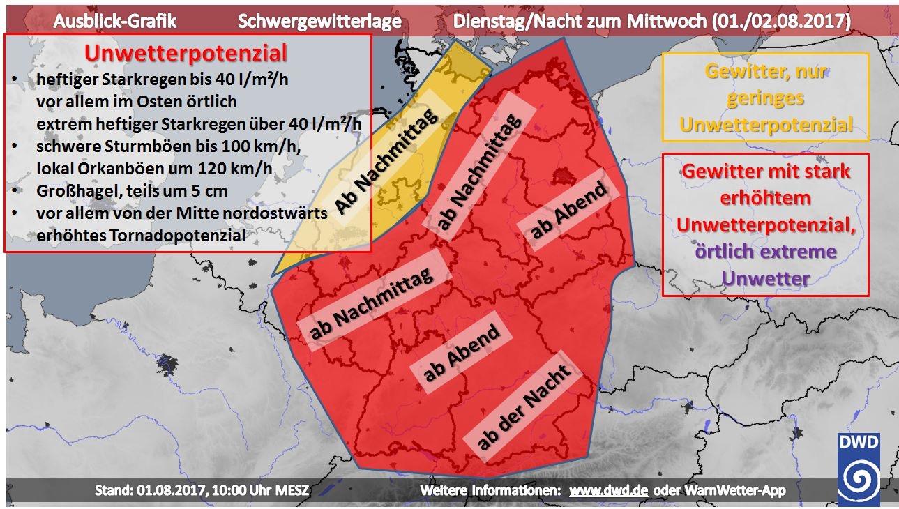 Wetter Sennewitz